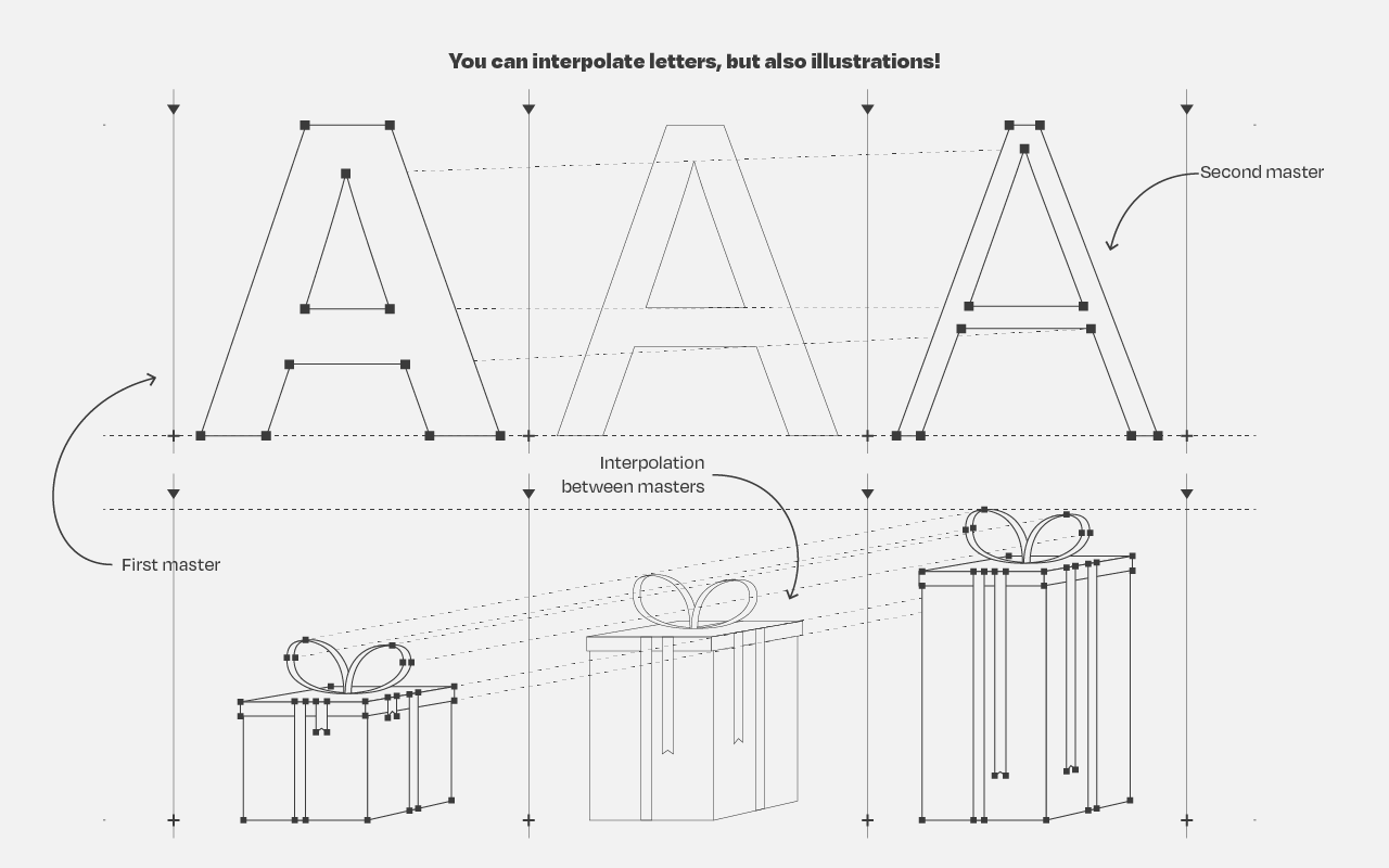Variable fonts and illustrations